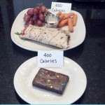 What 400 Calories Looks Like